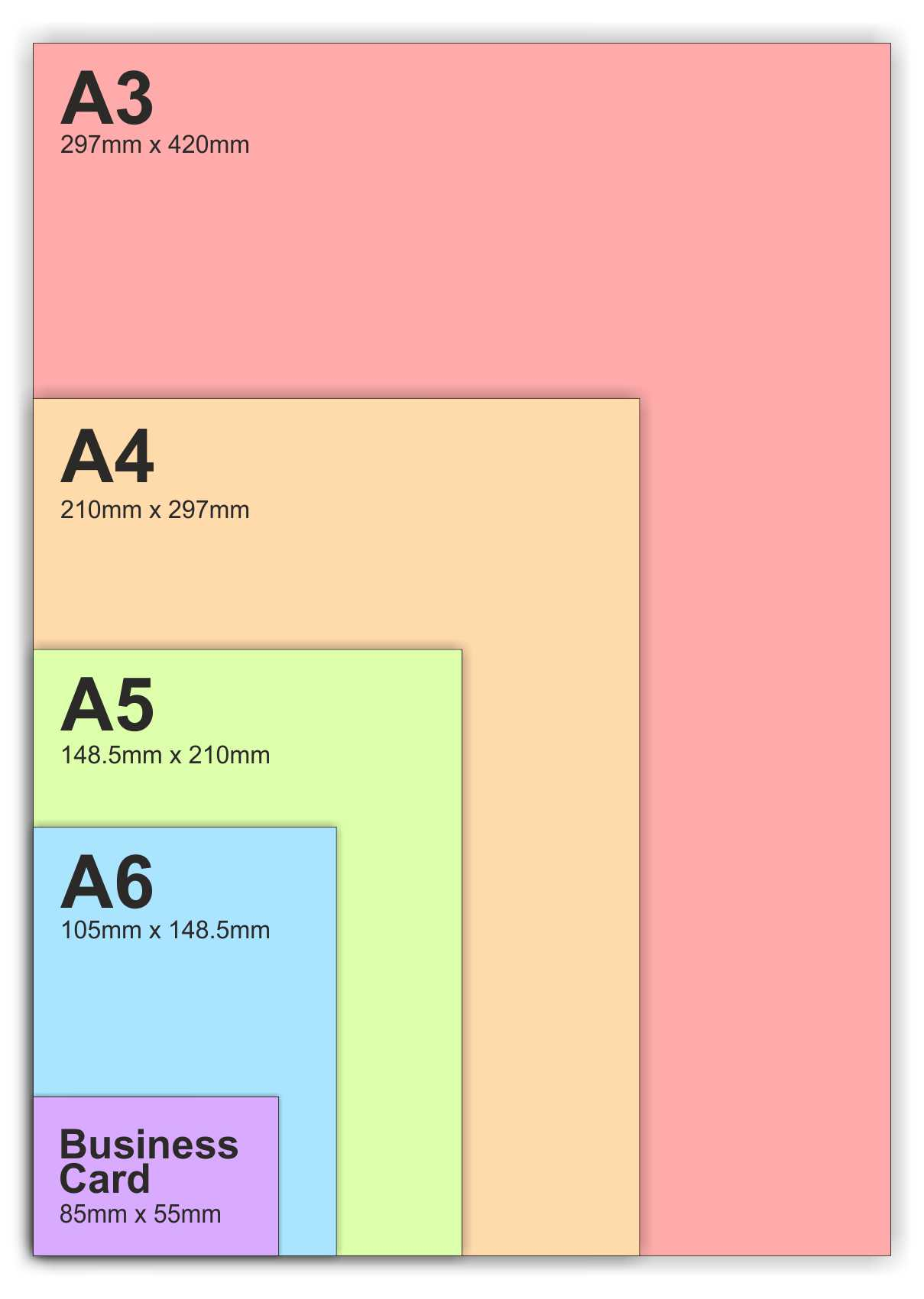 Know Your Paper Sizes Inspired Design Amp Print